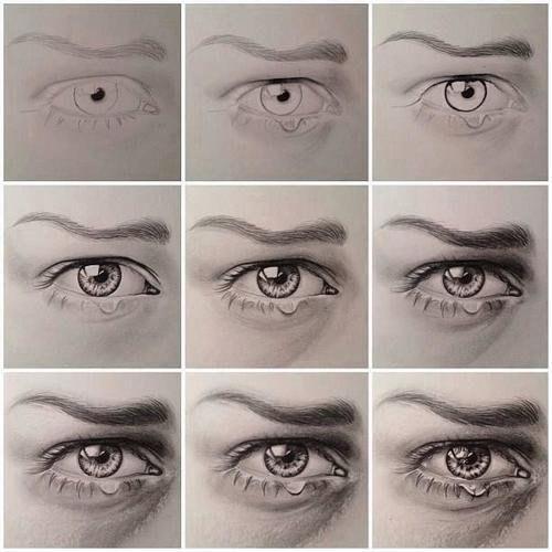Как правильно рисовать глаза пошагово